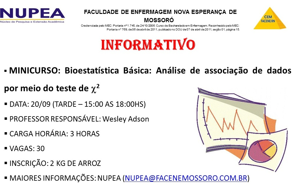 MiniCurso Biostatística Básica